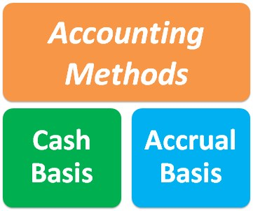 accounting methods [cash basis and accrual basis