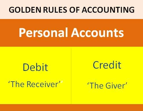 GOLDEN RULES PERSONAL ACCOUNTS