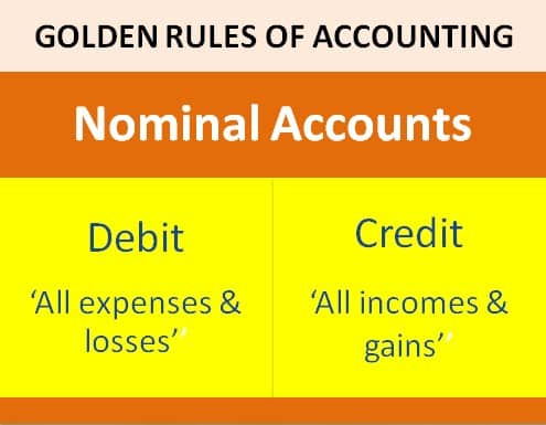 golden rules nominal account